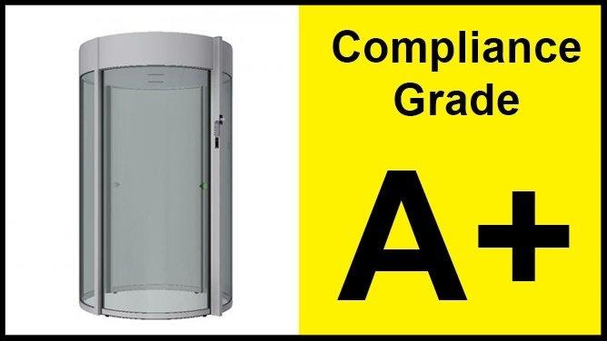 Compliance Grade A+-826849-edited