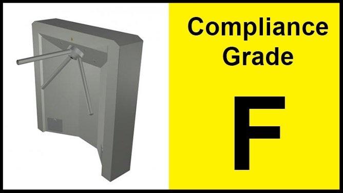 Compliance Grade F-695124-edited