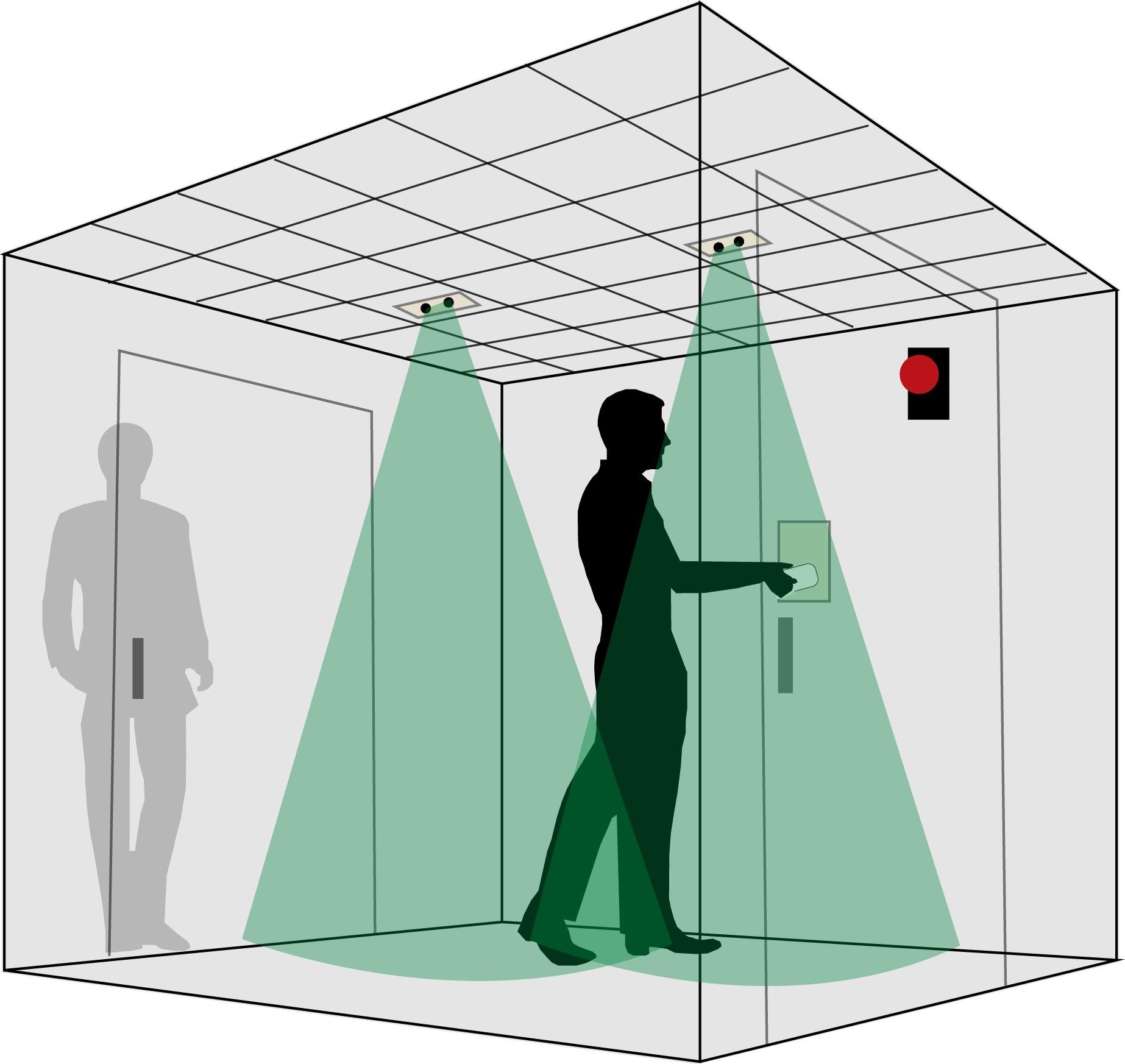 Weaknesses of DIY Mantrap Vestibules